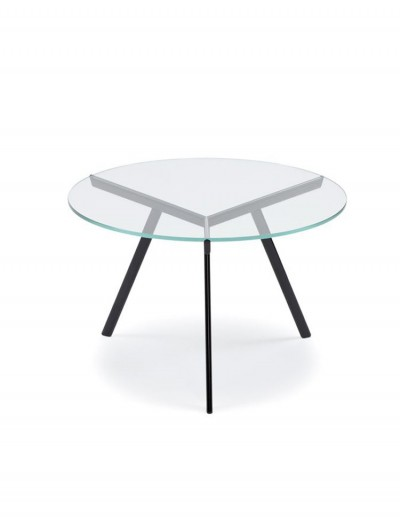 Pii Table